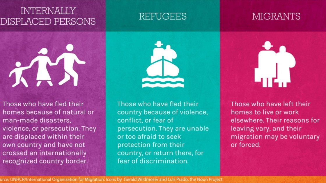Definitions at a glance