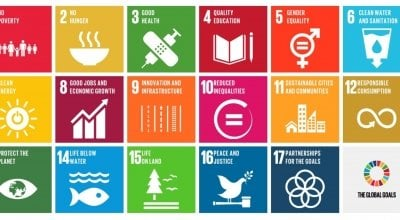 UN 2030 Sustainable Development Goals